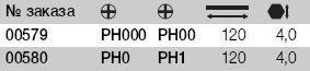 (WI-00580) Насадка комбинированная Wiha Phillips PH0xPH1, WIHA 00580